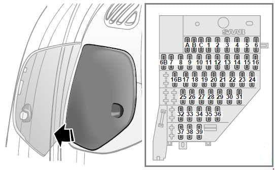 Saab 9-5 - fuse box diagram - instrument panel