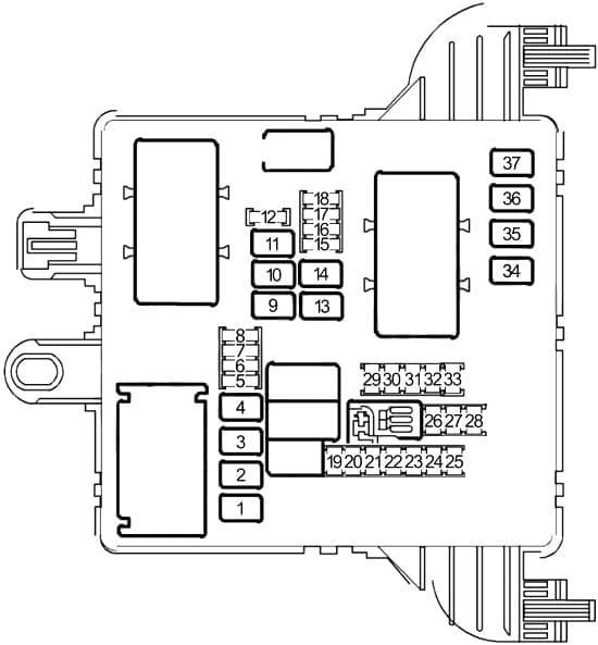 Saab 9-5 - fuse box diagram - luggage compartment