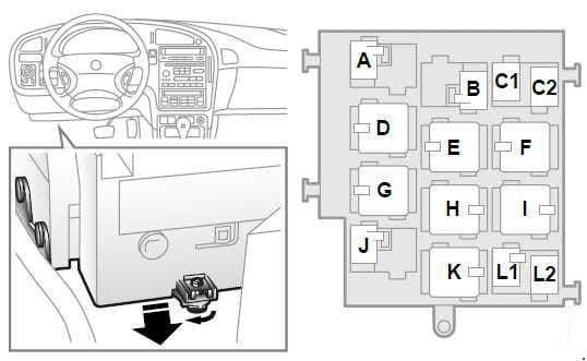 Saab 9-5 - fuse box diagram - relay panel under instrument panel