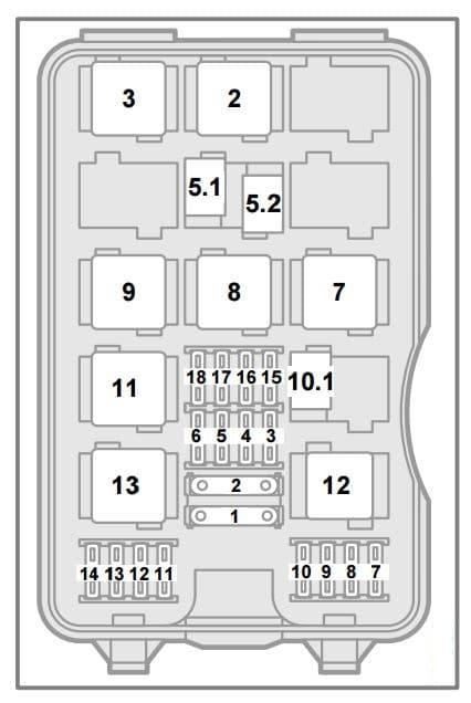 Saab 9-5 - fuse box - engine compartment