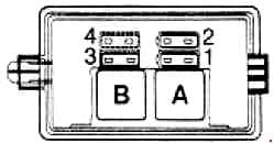 Saab 900 - fuse box diagram - ABS fuse panel