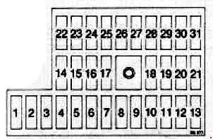 Saab 900 - fuse box diagram - power distribution