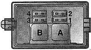 Saab 9000 - fuse box diagram - ABS fuse and relay panel