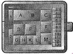 Saab 9000 - fuse box diagram - engine compartment