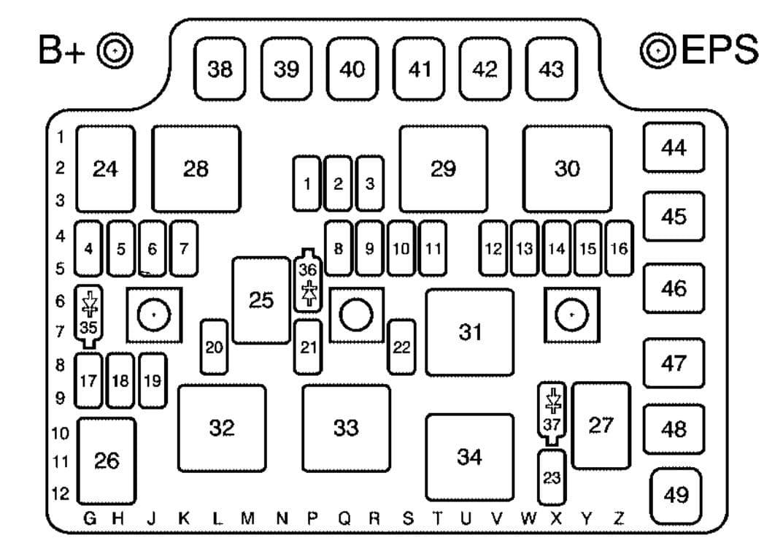 Saturn ION - fuse box - engine compartment (engine 2.4 LE5)