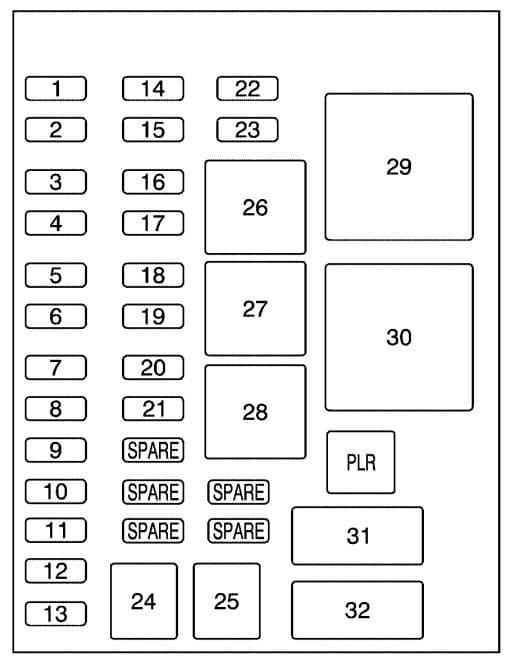 Saturn Relay - fuse box - instrument panel