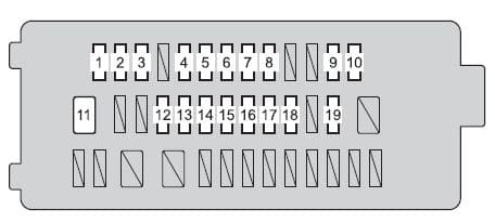 Scion iQ - fuse box - instrument panel