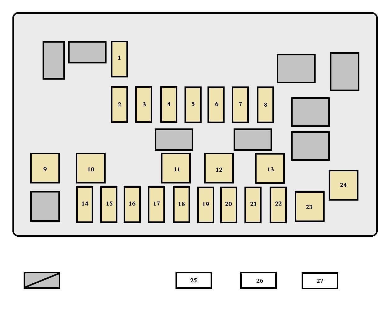 Scion tC mk1 - fuse box - engine compartment