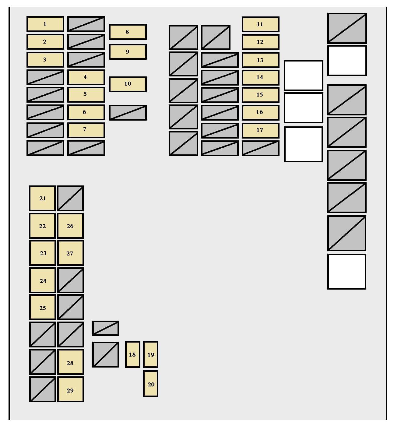 Scion xB mk2 - fuse box - engine compartment