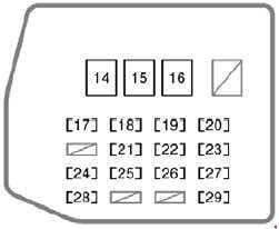 Scion xA - fuse box diagram - dashboard