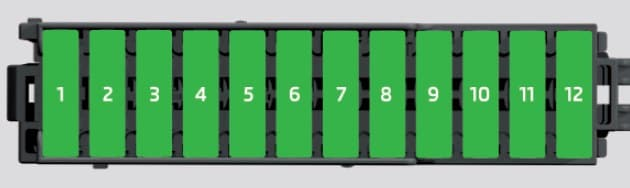 Skoda Citigo - fuse box - dash panel