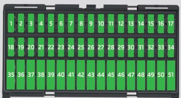 Skoda Citigo - fuse box - diagram underside of dash panel