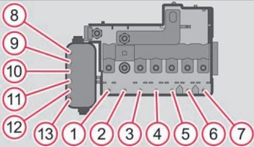 Skoda Fabia - fuse box - engine compartment (manual gearbox)