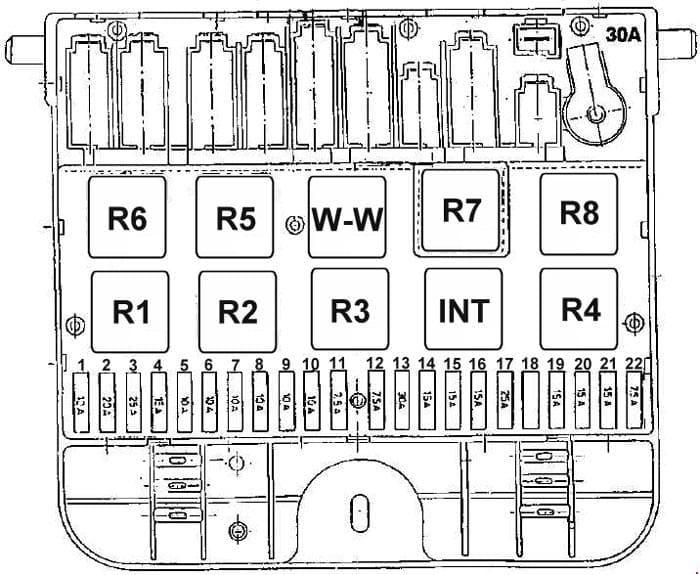 Skoda Felicia - fuse box diagram