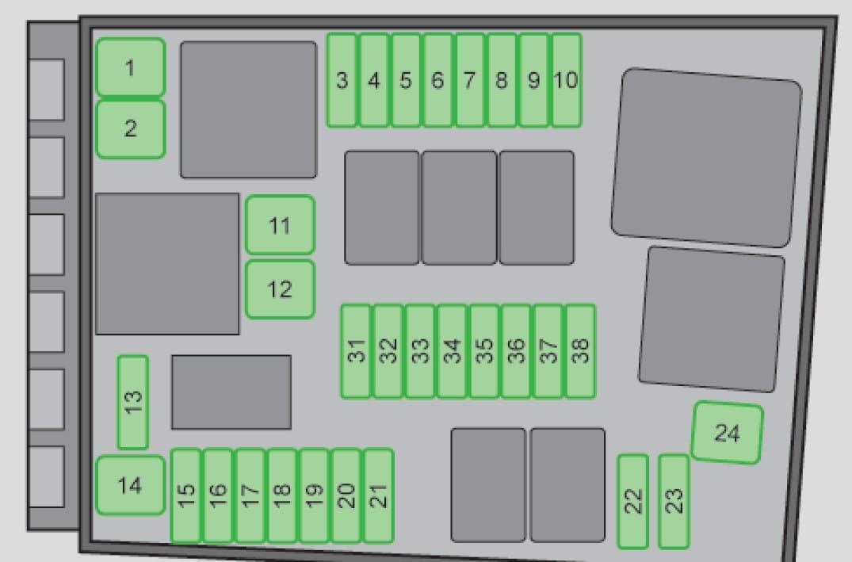 Skoda Octavia - fuse box - engine compartment