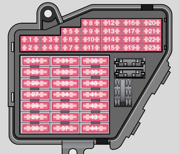 Skoda Superb - fuse box