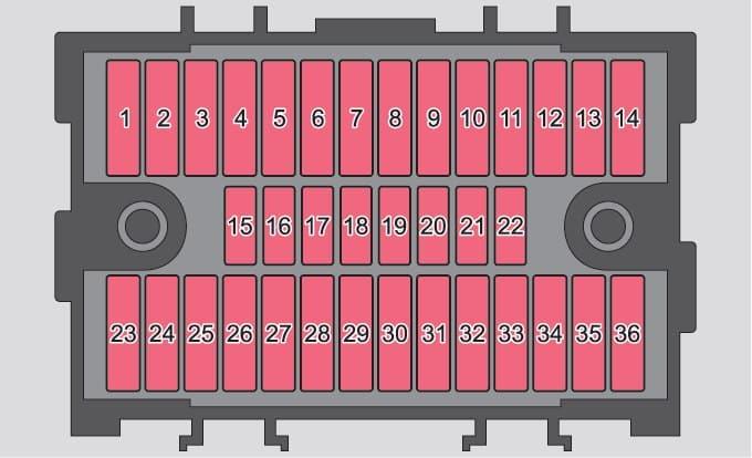 Skoda Yeti - fuse box - dash panel