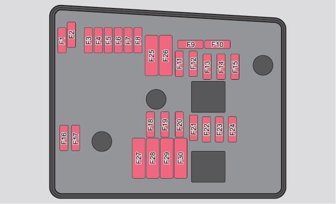 Skoda Yeti - fuse box - engine compartment (version 2)
