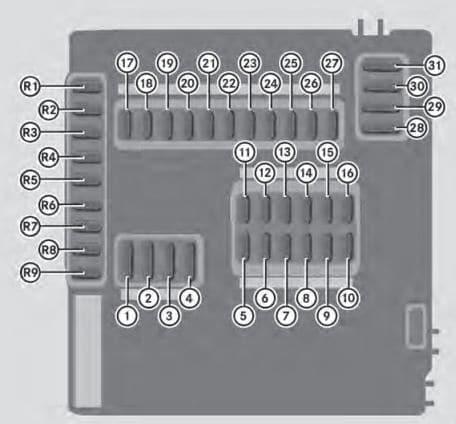 Smart Fortwo mk3 - fuse box