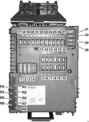 Smart City Coupe - fuse box diagram