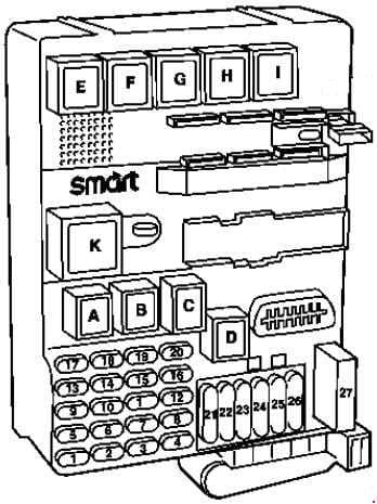Smart City Coupe - fuse box diagram - dashboard