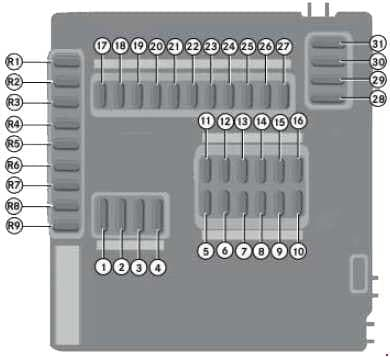 Smart ForTwo 451 - fuse box diagram - dashboard (front side)