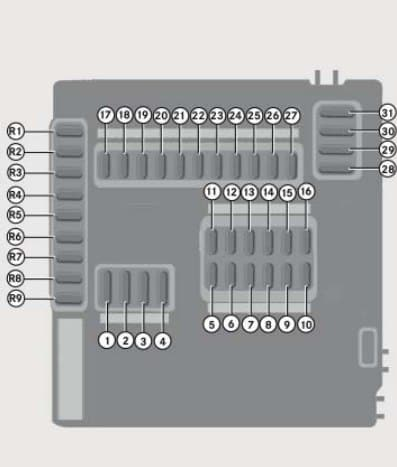 Smart Fortwo - fuse box - dashboard (front side)