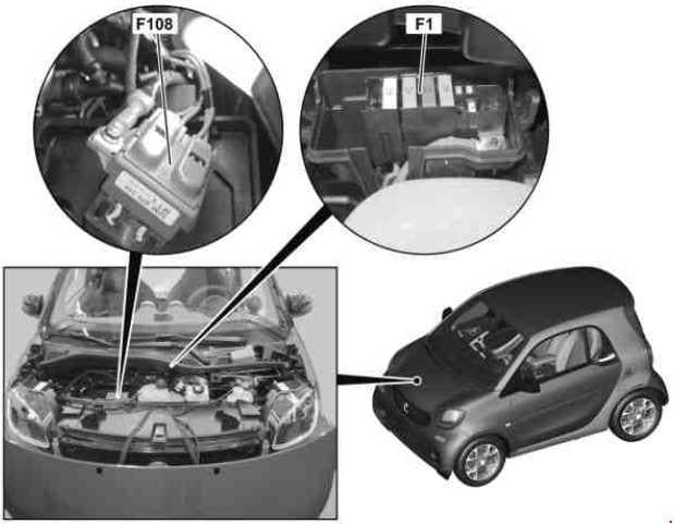 Smart Fortwo - fuse box diagram - combusion engine fuse and relay module F1 (location)