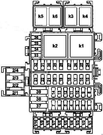 Smart Fortwo - fuse box diagram - interior fuse and relay module