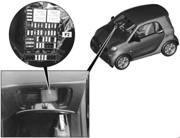 Smart Fortwo - fuse box diagram - interior fuse and relay module (location