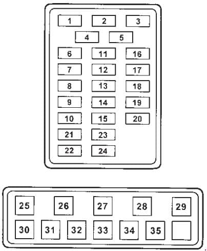 SsangYoung Musso - fuse box diagram - instrument panel