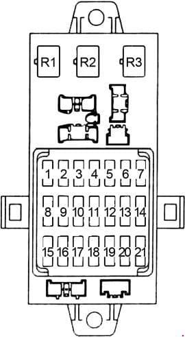 Subaru Impreza - fuse box diagram - passenger compartment