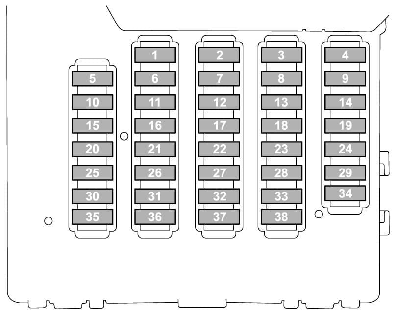 Subaru Legacy - fuse box - passenger compartment