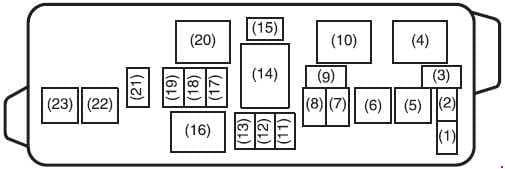 Suzuki Alto - fuse box diagram - engine compartment