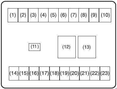 Suzuki Alto - fuse box diagram - dashboard