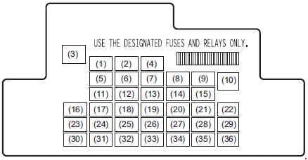 Suzuki Ciaz - fuse box diagram - dashboard