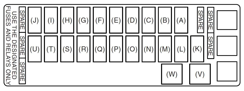 Suzuki Grand Vitara - fuse box diagram - dashboard