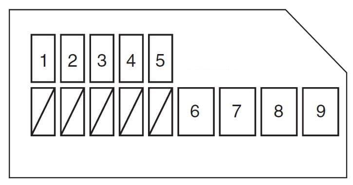 Suzuki Kizashi - fuse box diagram - dashboard (passenger's side)