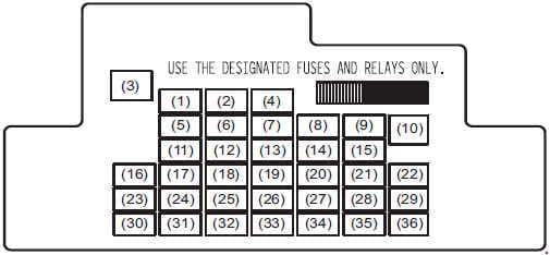 Suzuki Swift - fuse box diagram - dash board