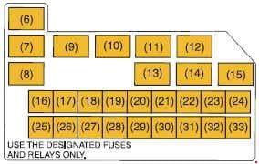 Suzuki Swift - fuse box diagram - engine compartment (patrol)