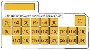 Suzuki Swift - fuse box diagram - dashboard