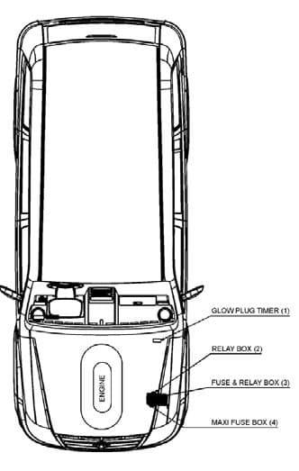 TATA Grande (Dicor) - fuse box - diagram - location