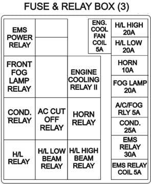 TATA Grande (Turbo) - fuse box diagram - fuse and relay box (3)