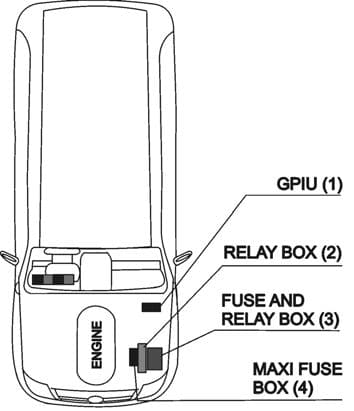 TATA Grande (Turbo) - fuse box - diagram - location