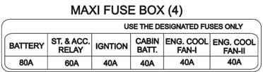 TATA Grande (Turbo) - fuse box diagram - maxi fuse box (4)