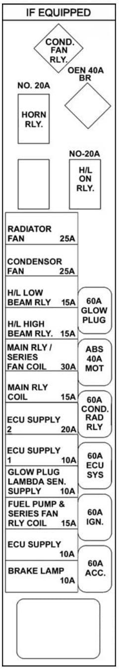 TATA Indica - fuse box - engine compartment (box B) - Quadrajet