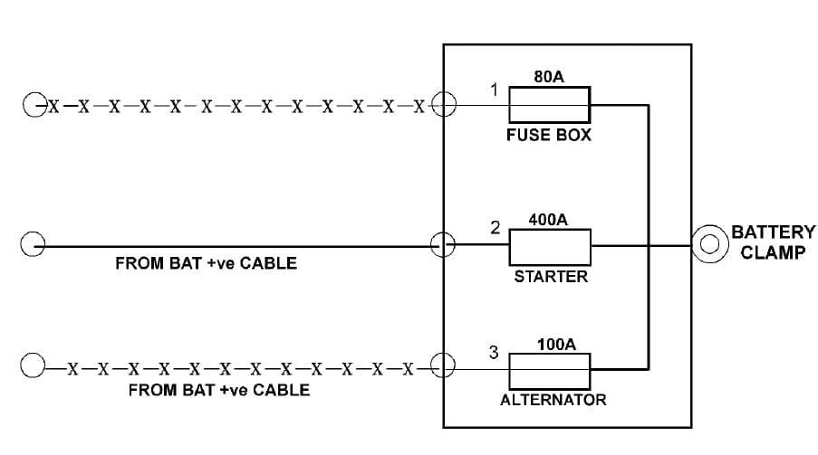 TATA Nano - fuse box -  battery (NON-EPS)