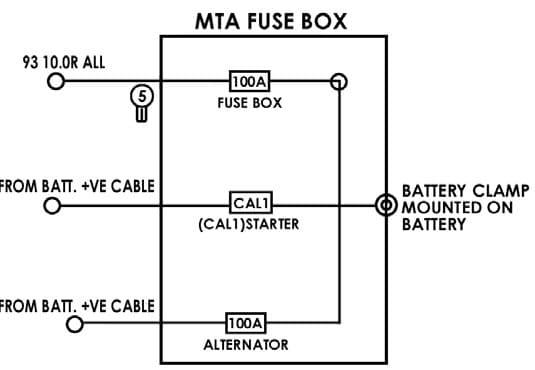 TATA Nano - fuse box - battery (EPS)