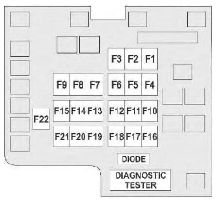 TATA Nexon - fuse box - cabin compartment