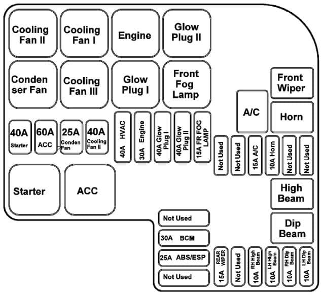 TATA Safari - fuse box - engine compartment